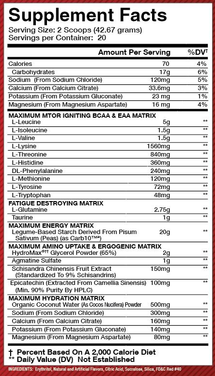 Endur3 Plus Ingredients