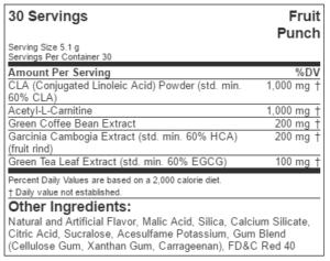 EVL LeanMode Ingredients