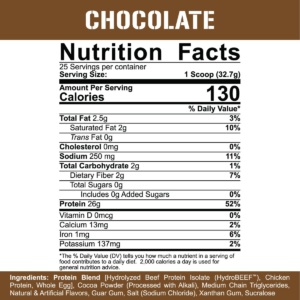 Five Percent Nutrition Shake Time Ingredients