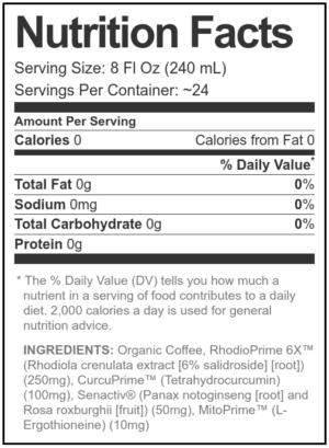 Formulator's Corner #3: NNB Nutrition Healthy Coffee