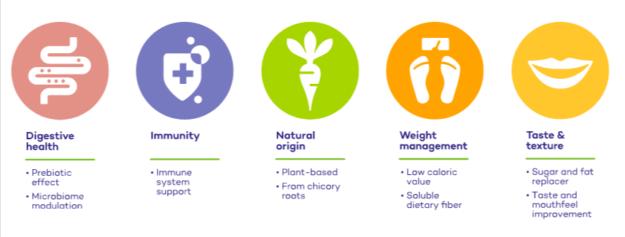 Frutalose Benefits