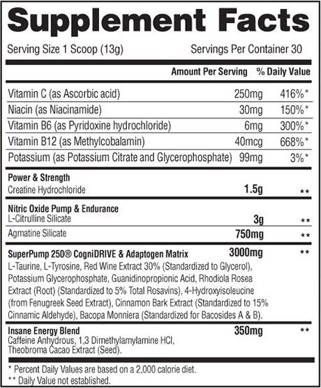 Gaspari SuperPump 250 Ingredients