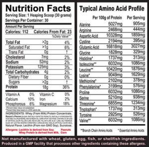 Genetidyne Whey Protein Ingredients