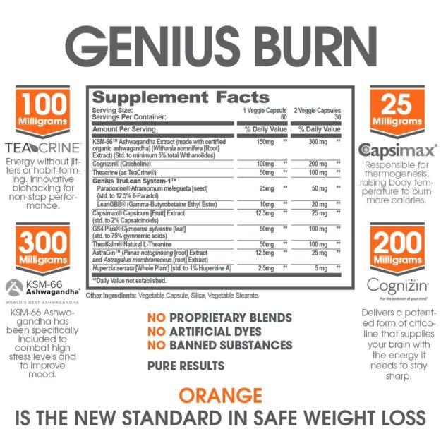 cbc0598078f Best Fat Burner Buyer s Guide