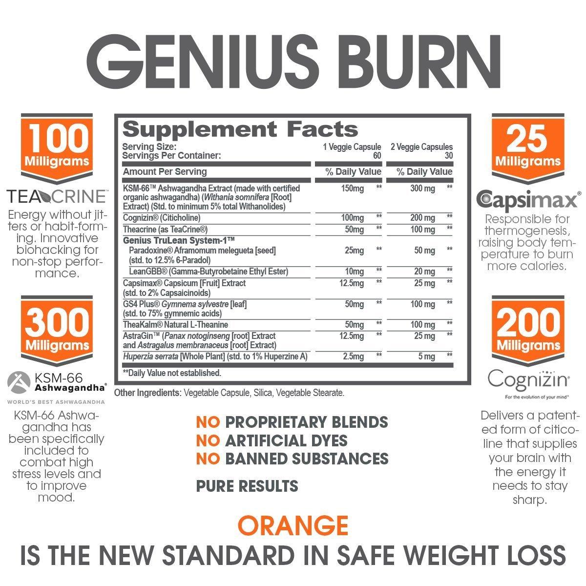 Genius Burn: Smart and Trusted Caffeine-Free Fat Loss