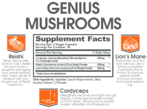 Genius Mushrooms Ingredients
