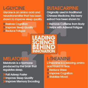 Genius Sleep Aid Ingredient Info