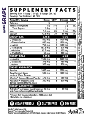 Ghost Amino Welch's Grape Ingredients