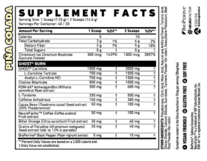 Ghost Burn Pina Colada Supplement Facts