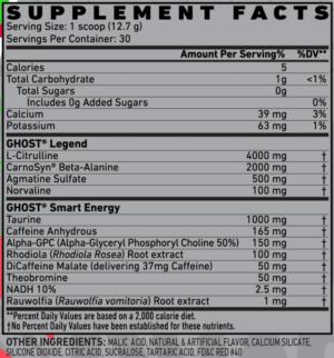 Ghost Legend Ingredients