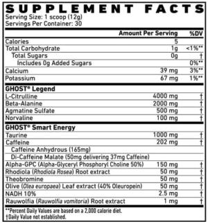 Ghost Legend Ingredients 2019