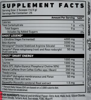 Ghost Legend V2 Ingredients