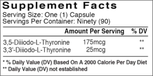 ThyroTwin Ingredients
