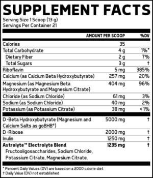 Glaxon Hybrid Ingredients