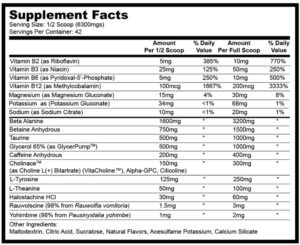Glaxon Specimen Supplement Facts