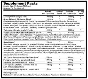 Glaxon Super Greens Supplement Facts
