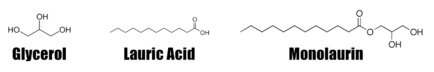 Glycerol Lauric Acid Monolaurin