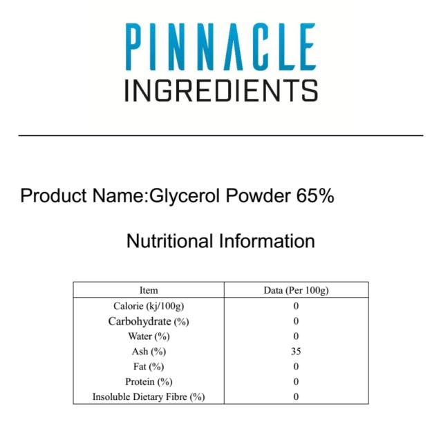 GlycerPump Nutrition Info