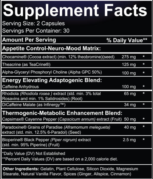 Granite Supplements Lipocalypse Ingredients