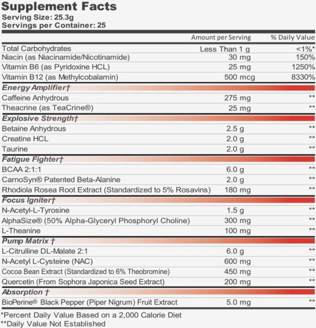 HAKNutrition PreHAK Ingredients