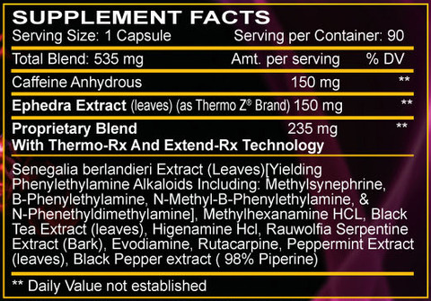 HellFire EPH 150 Ingredients