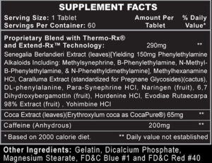 Hi-Tech Pharmaceuticals Black Piranha Ingredients