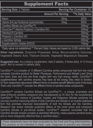 Hi-Tech CarniSlim Ingredients