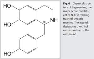 Higenamine Structure