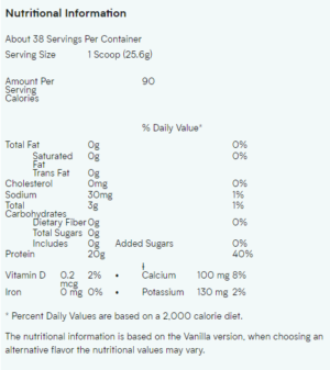 Impact Diet Whey Nutrition Facts