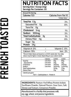 Inspired Nutraceuticals ISO-PF Ingredients