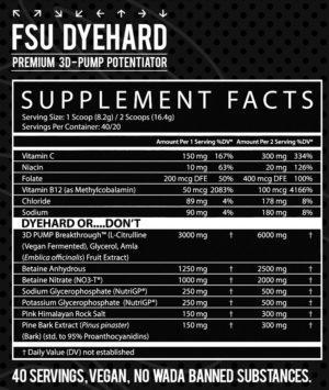 Inspired Nutraceuticals FSU Ingredients