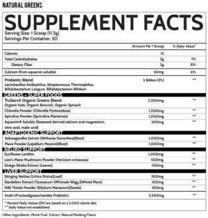 Inspired Nutraceuticals Greens Ingredients