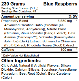The 2014 Jack3d Advanced Ingredients