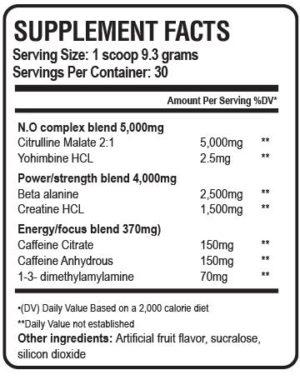 Juggernaut Nutrition Irate DMAA