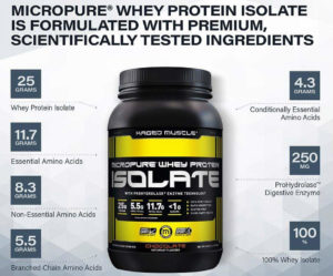 Kaged Muscle Micropure Whey Protein