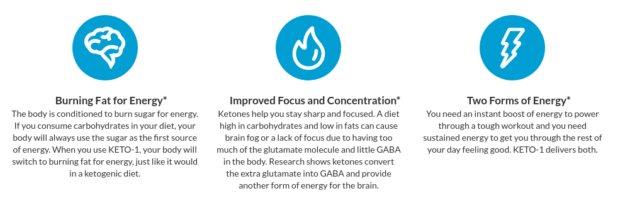 Keto-1 Benefits