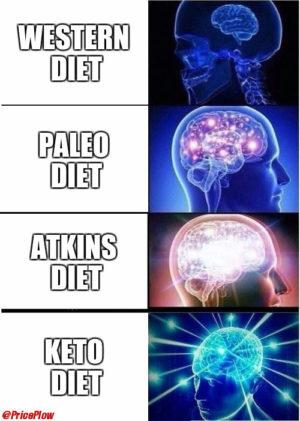 Keto Diet Expanding Brain