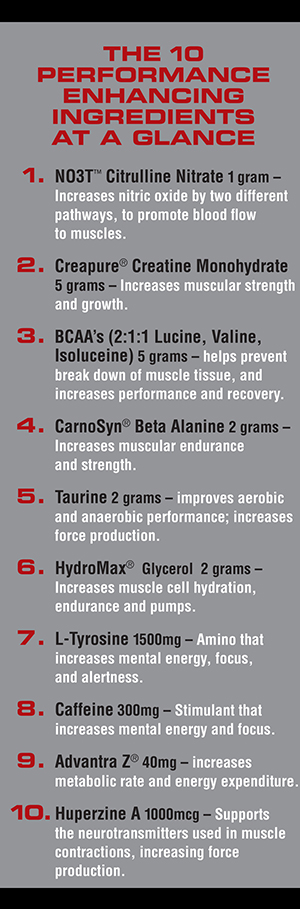 Labrada Super Charge 2015 Ingredients