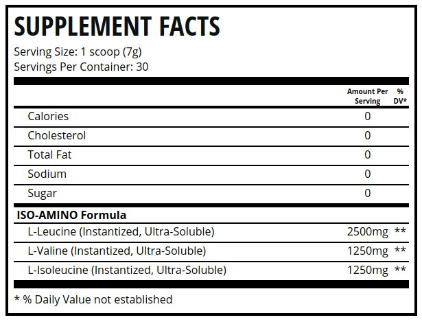 MAN Sports ISO-Amino Ingredients