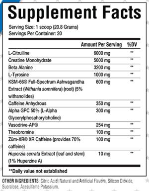Merica Labz Red White Boom Ingredients