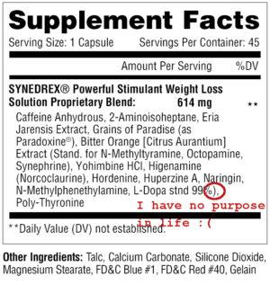 Synedrex Ingredient Mistakes
