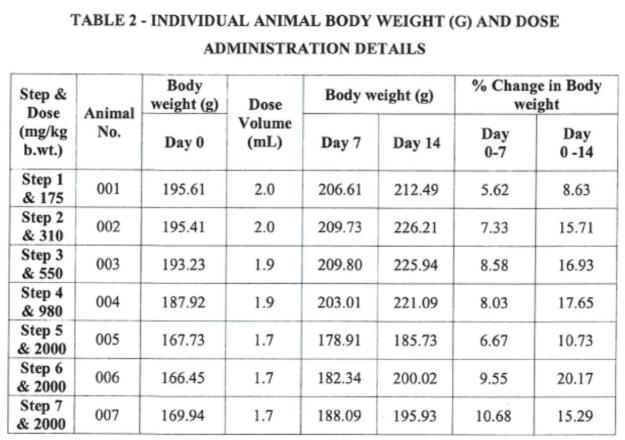 MitoBurn L-BAIBA Safety Weight Loss