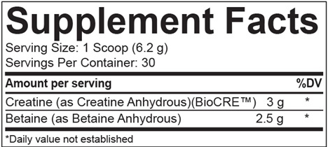 Modern Creatine Ingredients