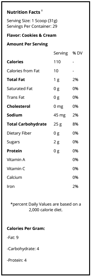 MTS Nutrition Carb 10 Ingredients
