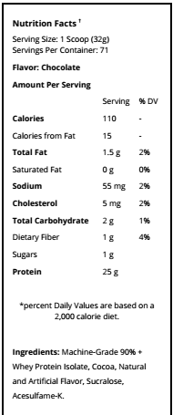 MTS Nutrition ISO Ingredients