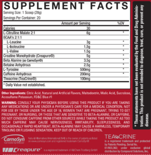 Muscle-Building Nutrition Dominate Ingredients