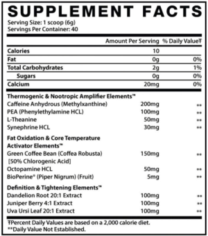 Muscle Elements 212 Powder Ingredients