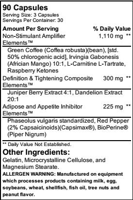 Muscle Elements LeanWorks Ingredients