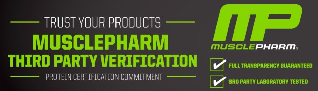 MusclePharm Lab Tests