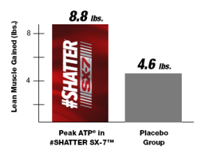 MuscleTech Peak ATP
